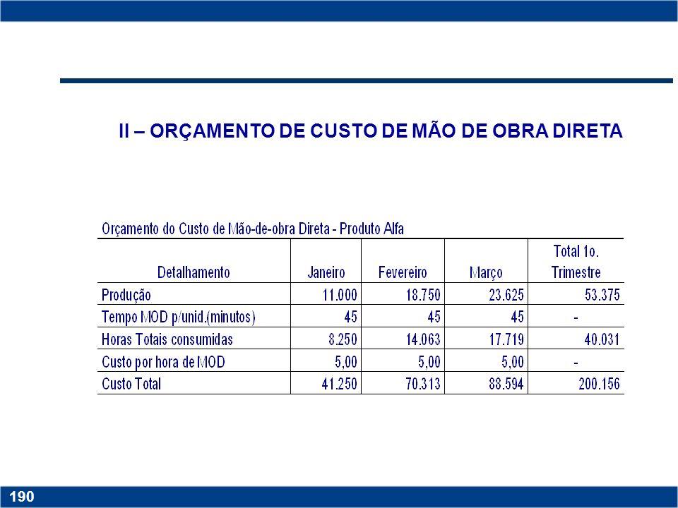 II – ORÇAMENTO DE CUSTO DE MÃO DE OBRA DIRETA