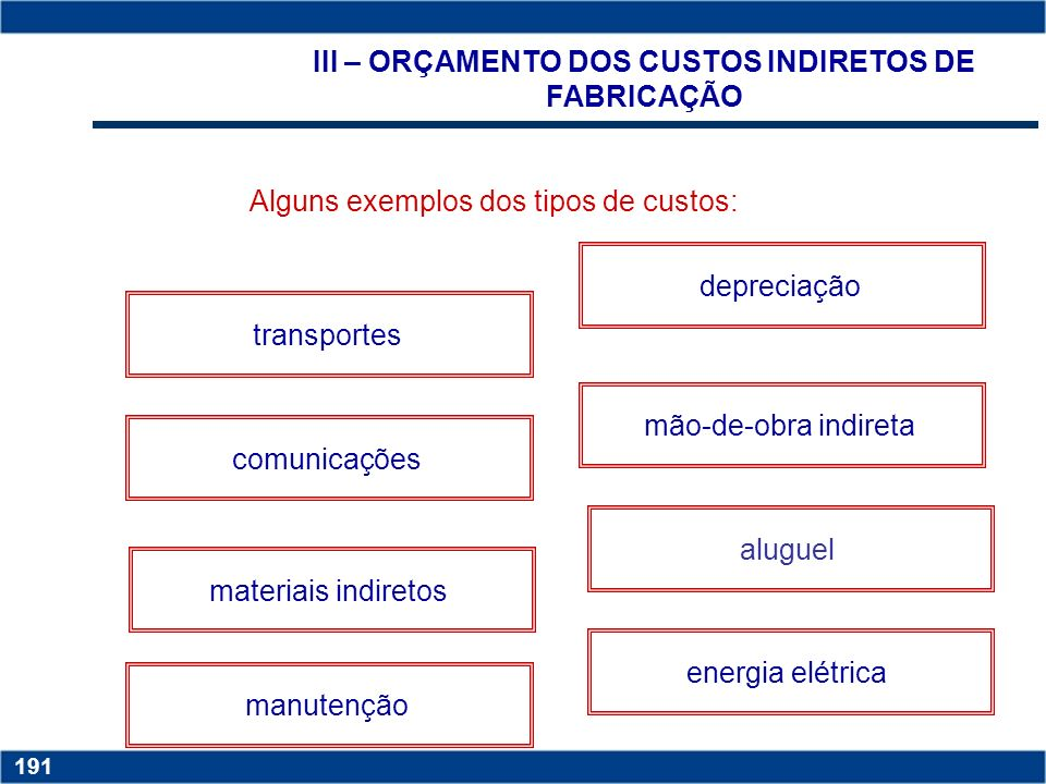 III – ORÇAMENTO DOS CUSTOS INDIRETOS DE FABRICAÇÃO