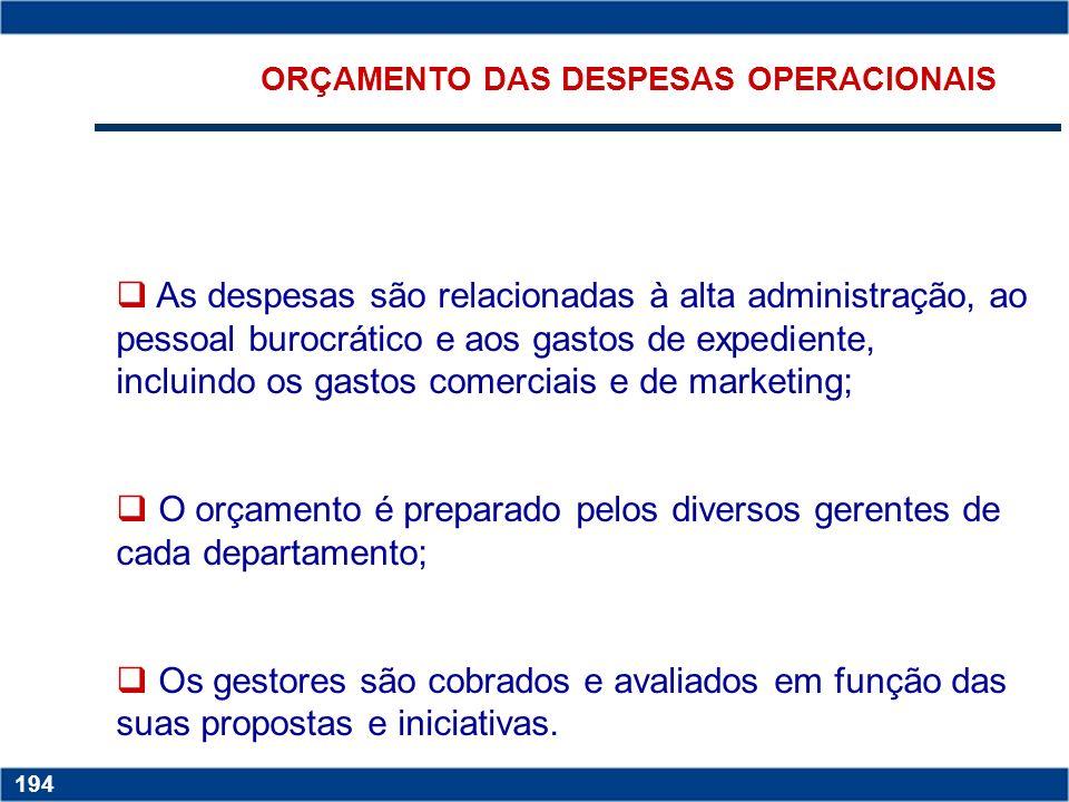 ORÇAMENTO DAS DESPESAS OPERACIONAIS