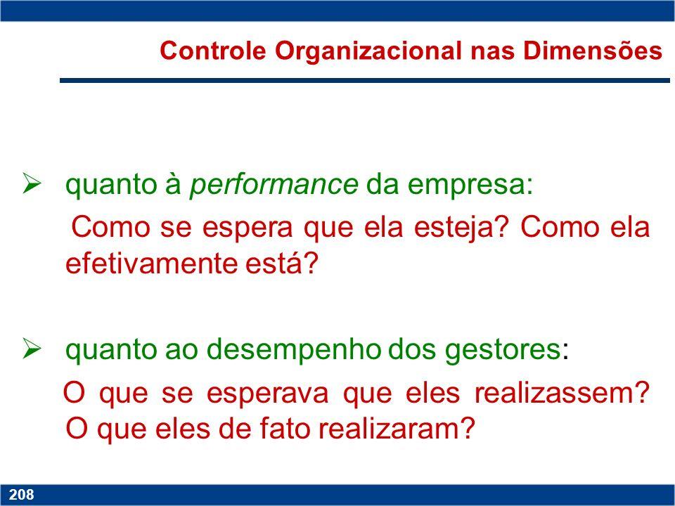 Controle Organizacional nas Dimensões