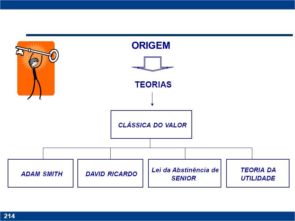 ORIGEM TEORIAS CLÁSSICA DO VALOR ADAM SMITH DAVID RICARDO