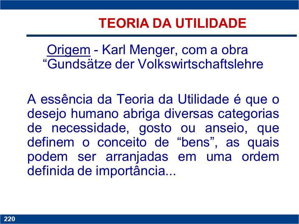 Origem - Karl Menger, com a obra Gundsätze der Volkswirtschaftslehre