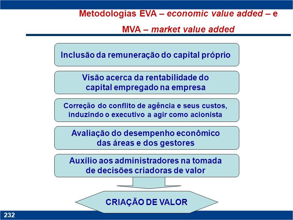 Metodologias EVA – economic value added – e