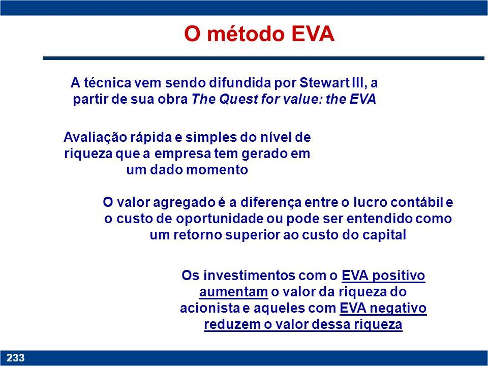 O método EVA A técnica vem sendo difundida por Stewart III, a partir de sua obra The Quest for value: the EVA.