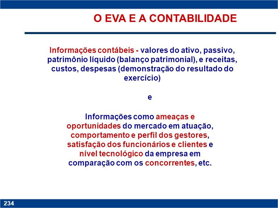 O EVA E A CONTABILIDADE