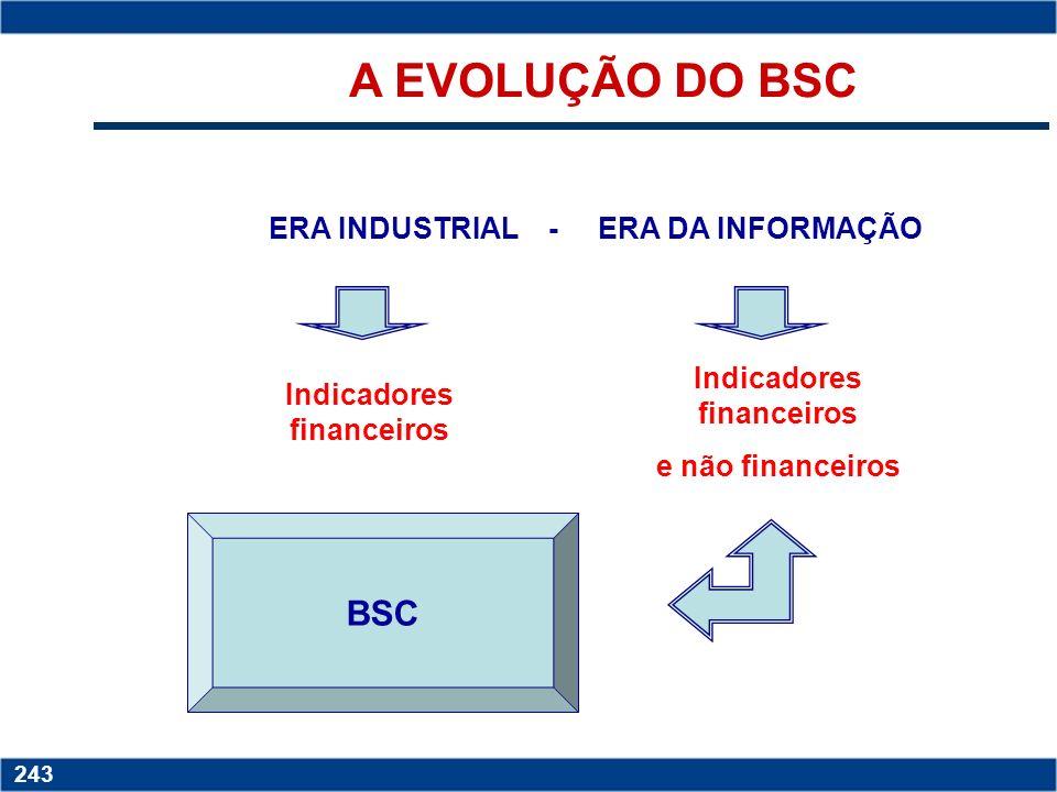 A EVOLUÇÃO DO BSC BSC ERA INDUSTRIAL - ERA DA INFORMAÇÃO