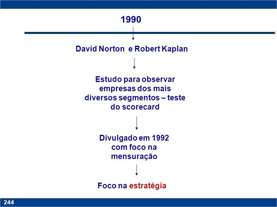 Divulgado em 1992 com foco na mensuração