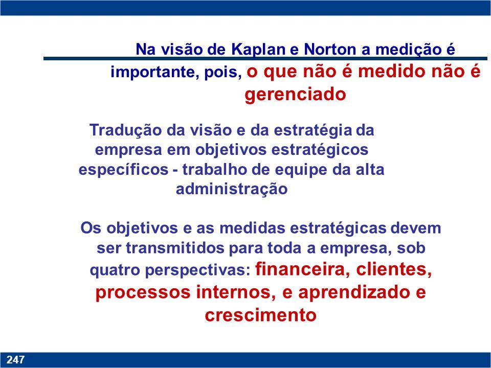 Na visão de Kaplan e Norton a medição é importante, pois, o que não é medido não é gerenciado