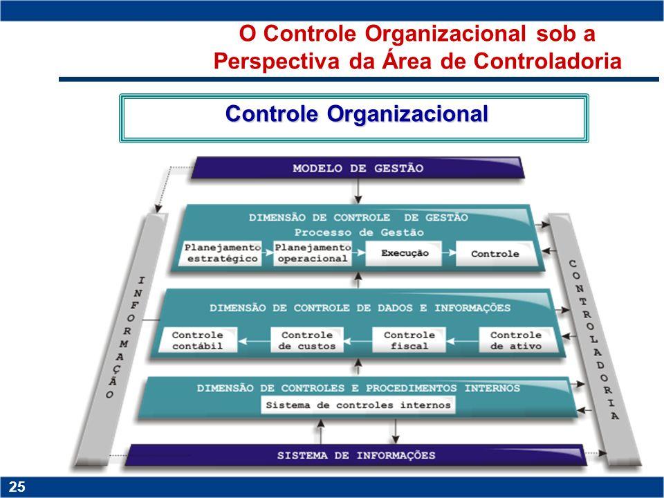 O Controle Organizacional sob a Perspectiva da Área de Controladoria