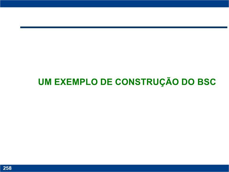 UM EXEMPLO DE CONSTRUÇÃO DO BSC