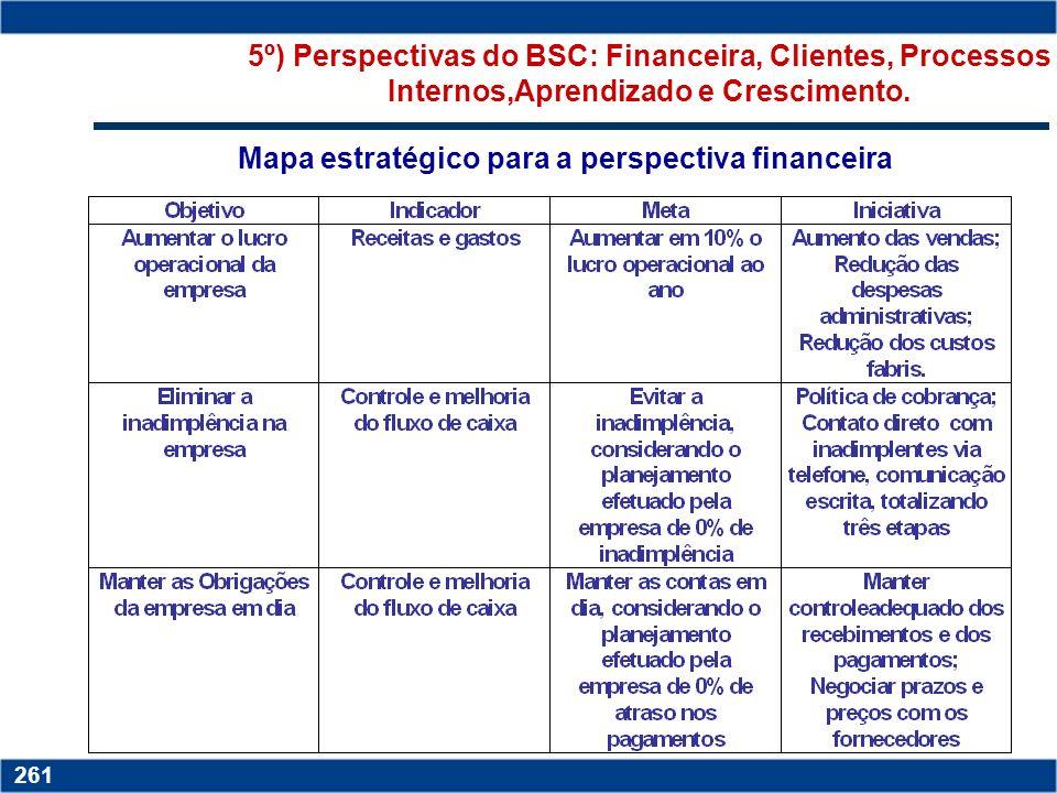 Mapa estratégico para a perspectiva financeira