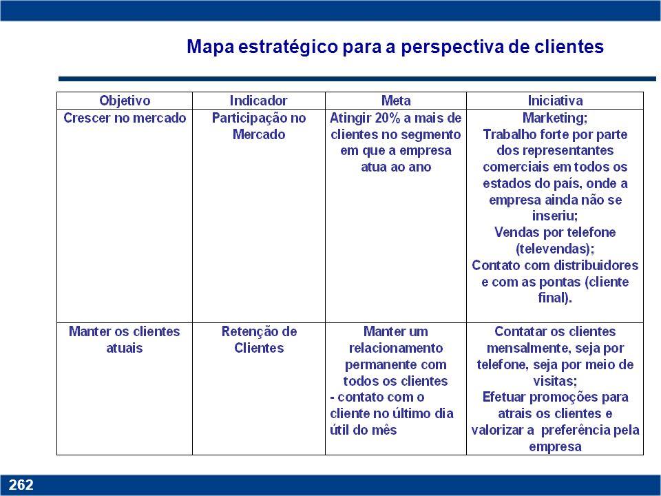 Mapa estratégico para a perspectiva de clientes