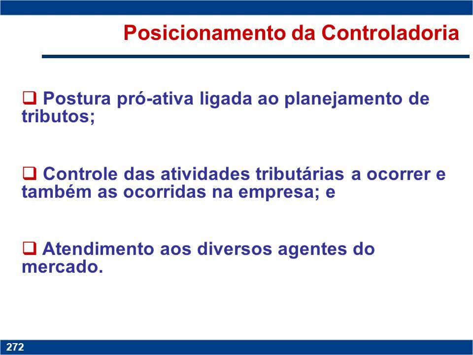 Posicionamento da Controladoria