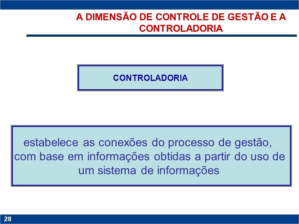 A DIMENSÃO DE CONTROLE DE GESTÃO E A CONTROLADORIA