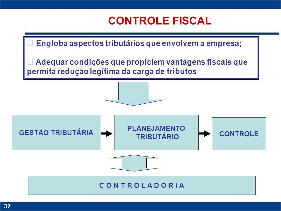 CONTROLE FISCAL Engloba aspectos tributários que envolvem a empresa;
