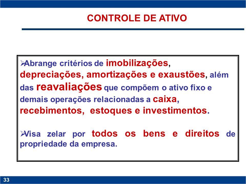 CONTROLE DE ATIVO