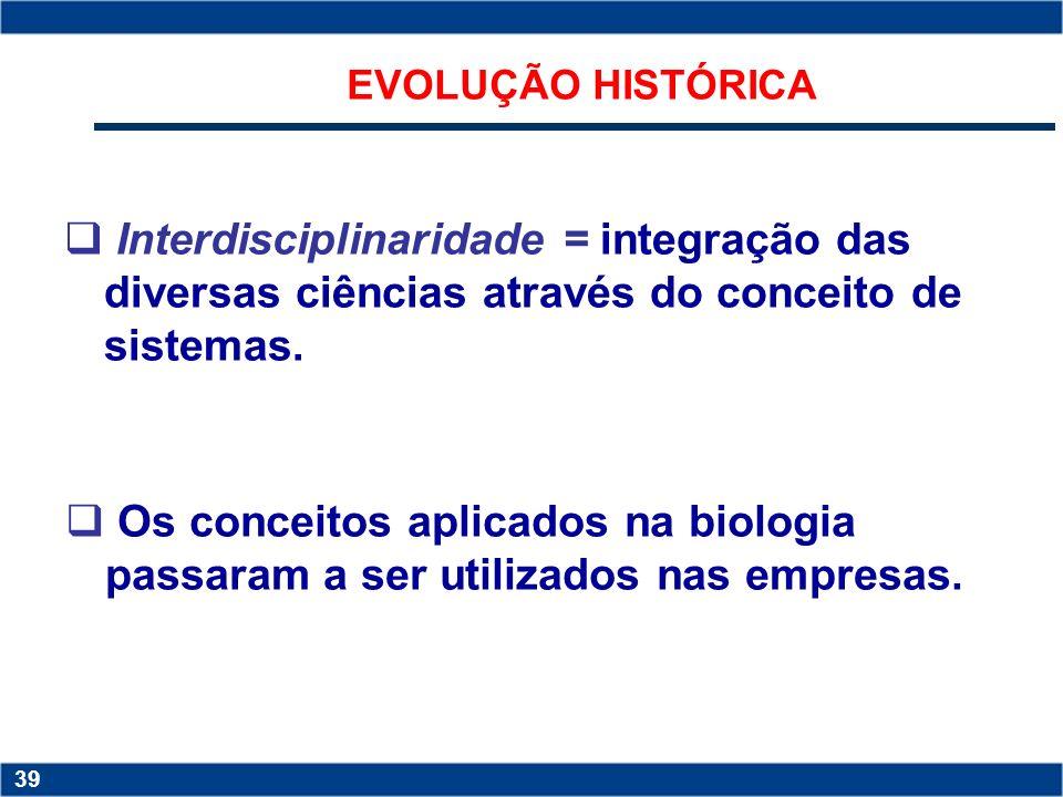 EVOLUÇÃO HISTÓRICA Interdisciplinaridade = integração das diversas ciências através do conceito de sistemas.