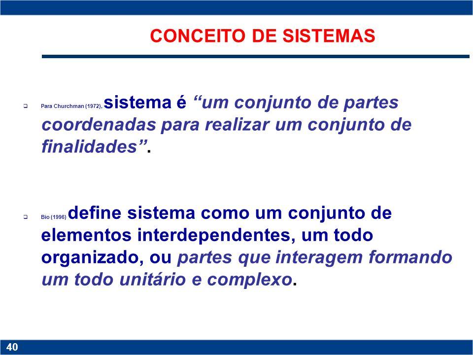 CONCEITO DE SISTEMAS Para Churchman (1972), sistema é um conjunto de partes coordenadas para realizar um conjunto de finalidades .