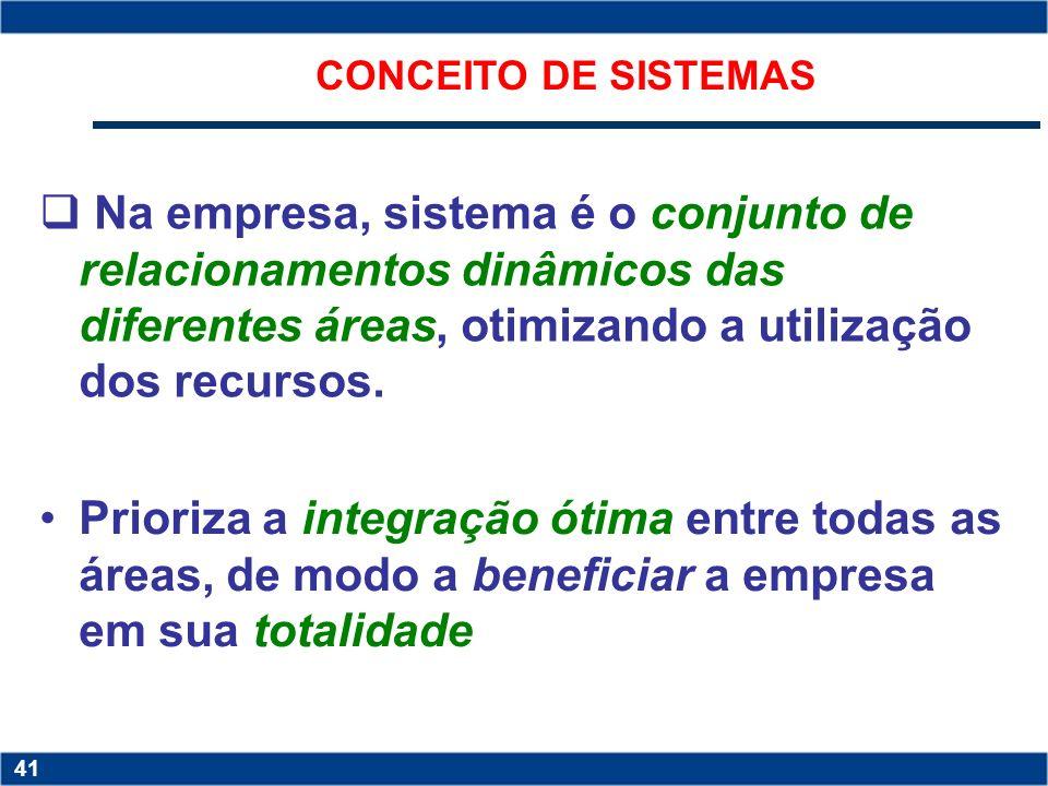 CONCEITO DE SISTEMAS Na empresa, sistema é o conjunto de relacionamentos dinâmicos das diferentes áreas, otimizando a utilização dos recursos.
