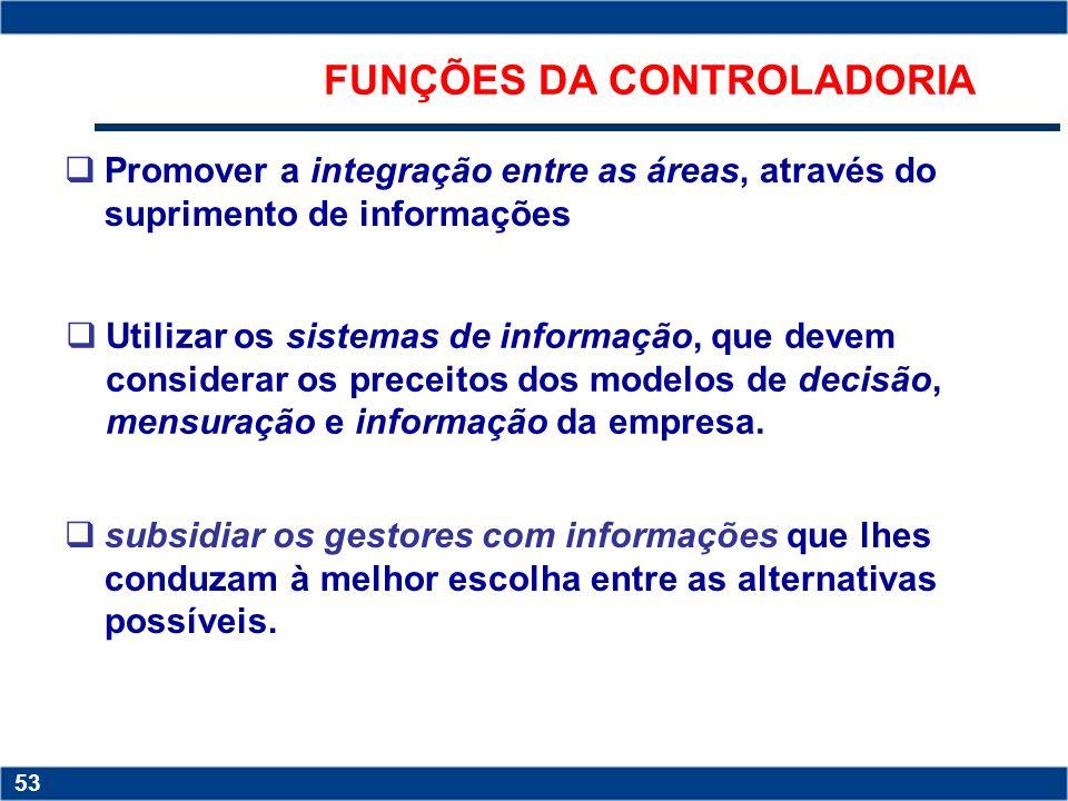 FUNÇÕES DA CONTROLADORIA