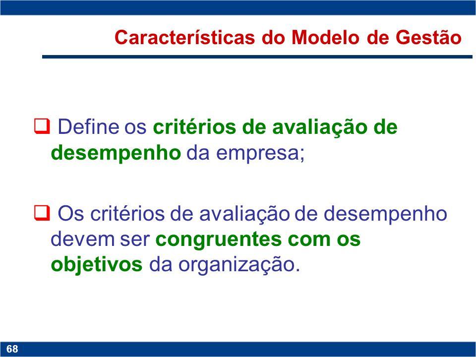 Características do Modelo de Gestão