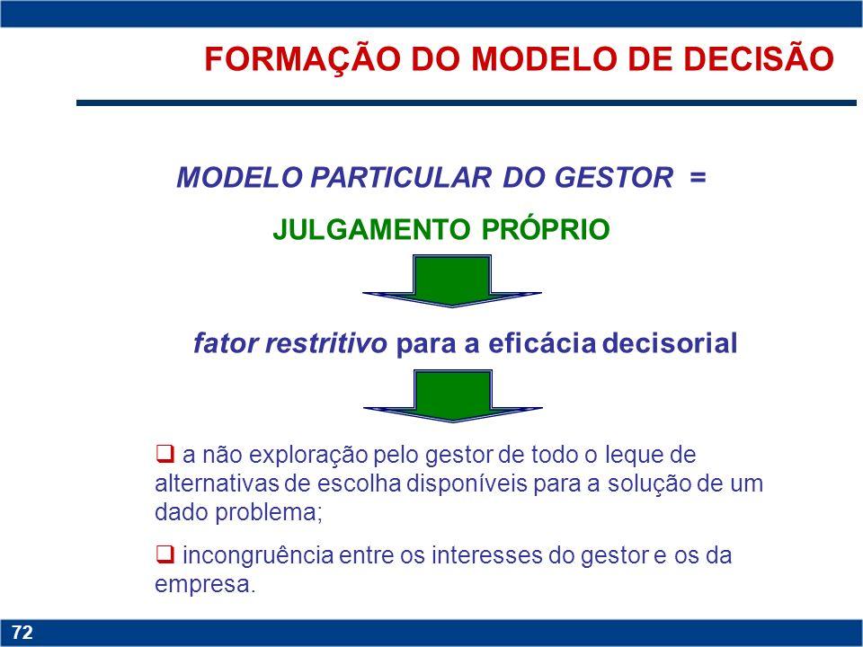 FORMAÇÃO DO MODELO DE DECISÃO
