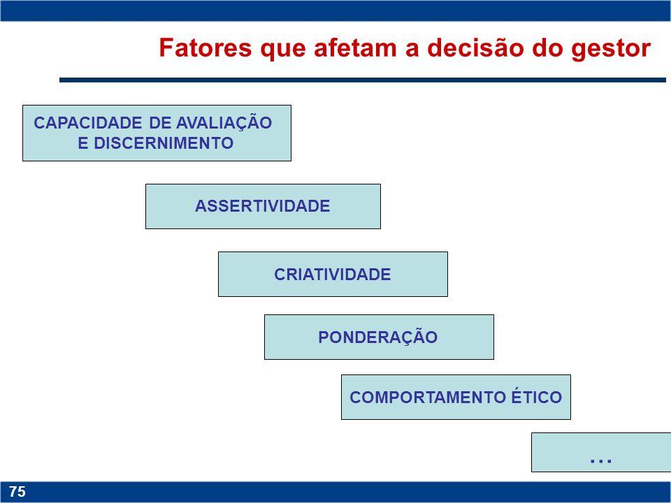 Fatores que afetam a decisão do gestor CAPACIDADE DE AVALIAÇÃO