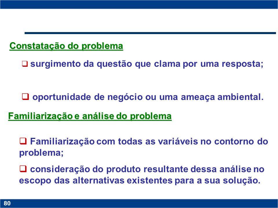 Constatação do problema