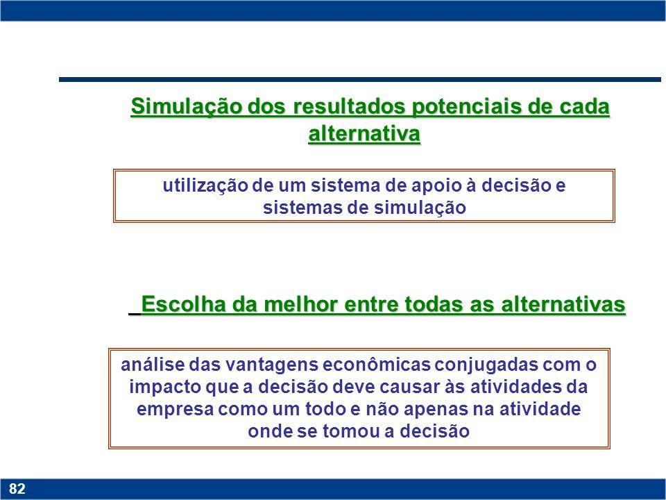 Simulação dos resultados potenciais de cada alternativa