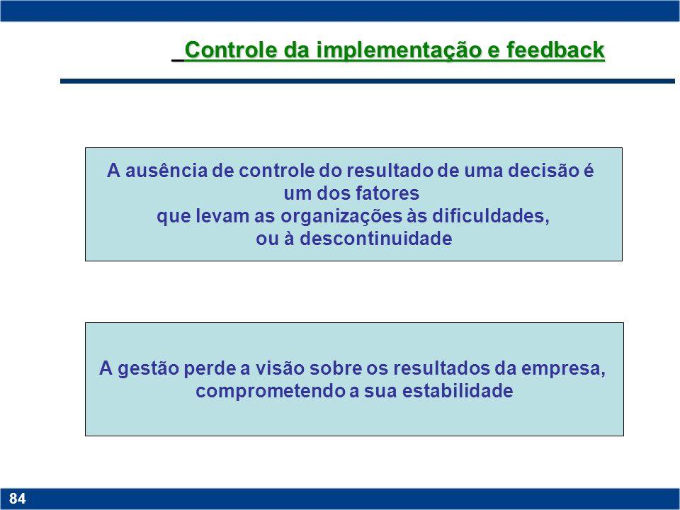 Controle da implementação e feedback