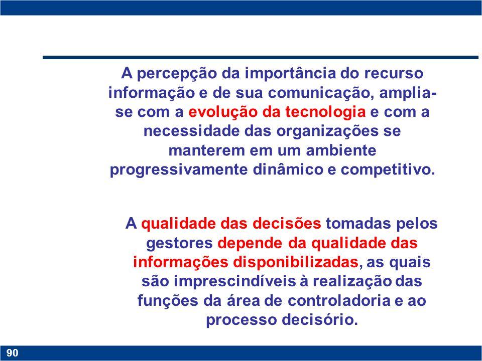 A percepção da importância do recurso informação e de sua comunicação, amplia-se com a evolução da tecnologia e com a necessidade das organizações se manterem em um ambiente progressivamente dinâmico e competitivo.