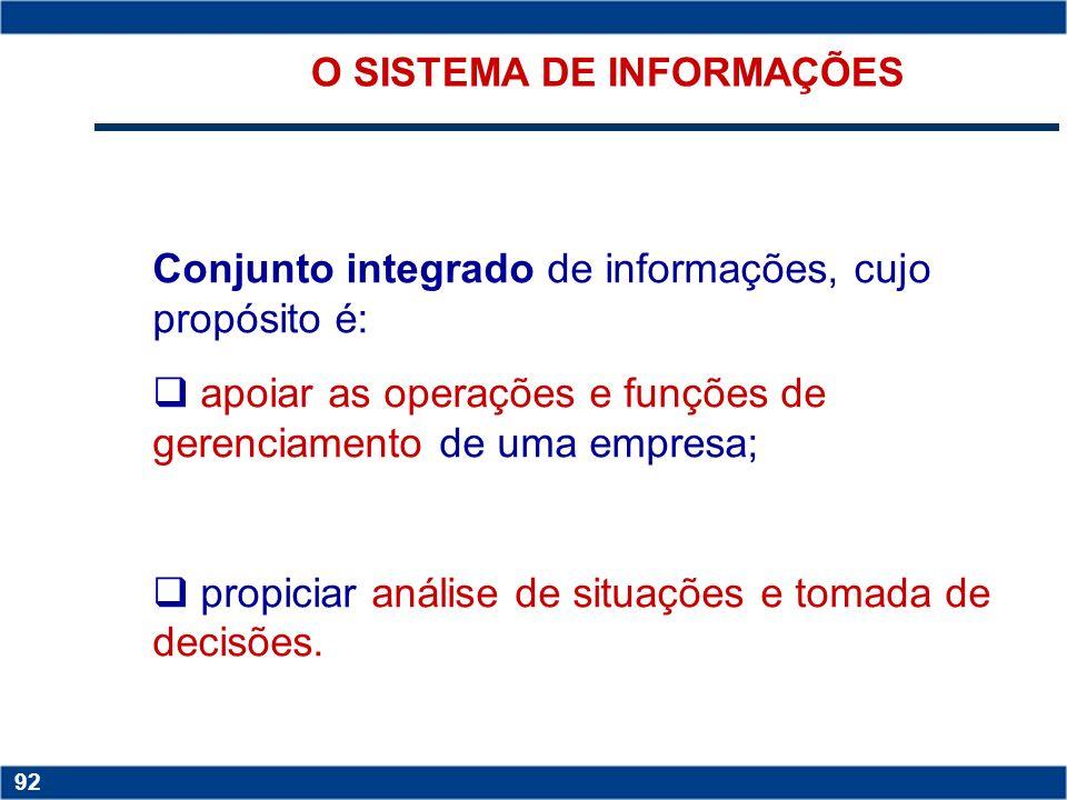 Conjunto integrado de informações, cujo propósito é: