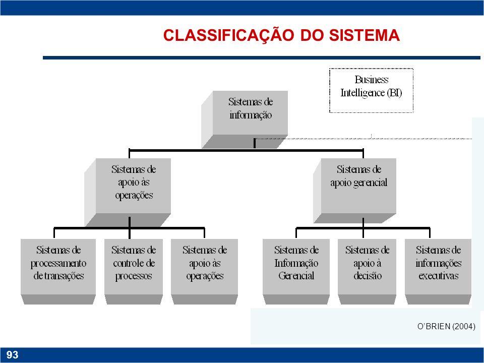 CLASSIFICAÇÃO DO SISTEMA