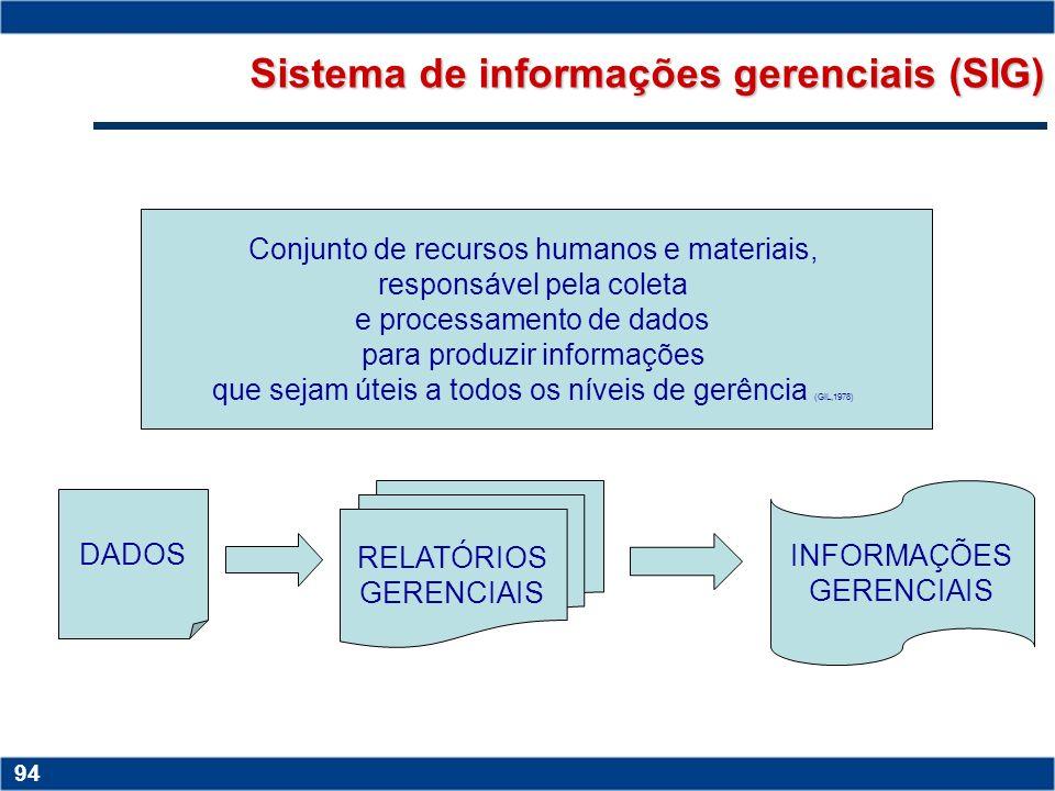 Sistema de informações gerenciais (SIG)