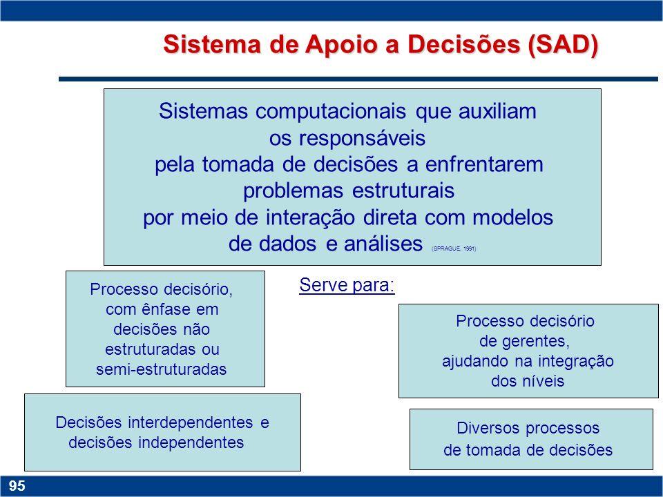 Sistema de Apoio a Decisões (SAD)