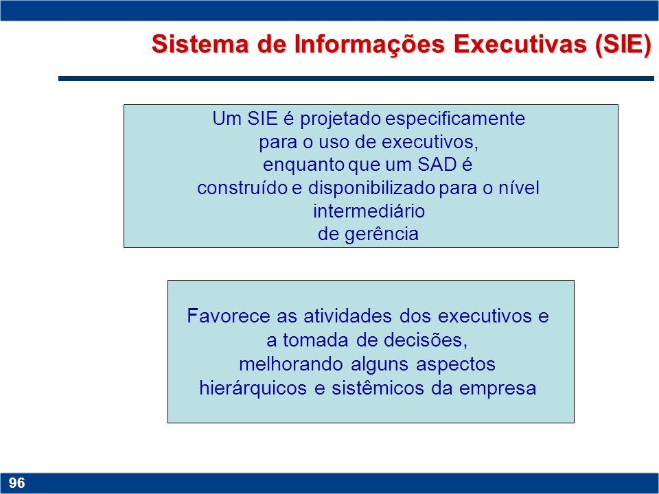 Sistema de Informações Executivas (SIE)