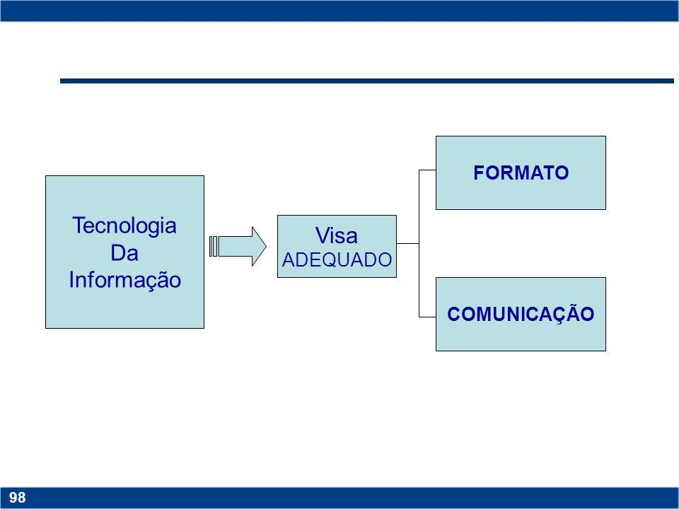 FORMATO Tecnologia Da Informação Visa ADEQUADO COMUNICAÇÃO