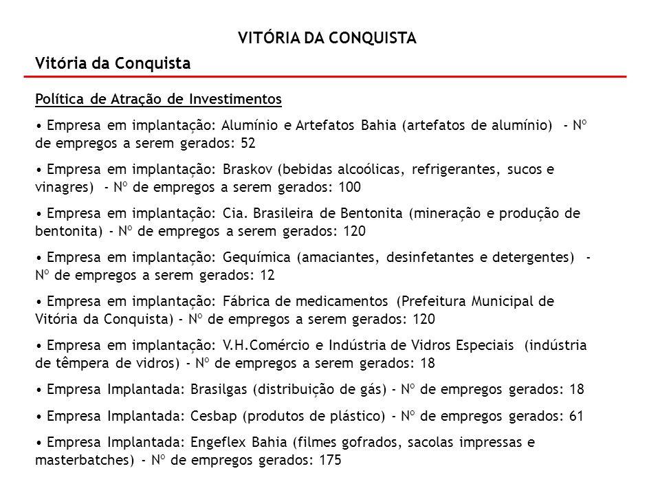 Vitória da Conquista Política de Atração de Investimentos