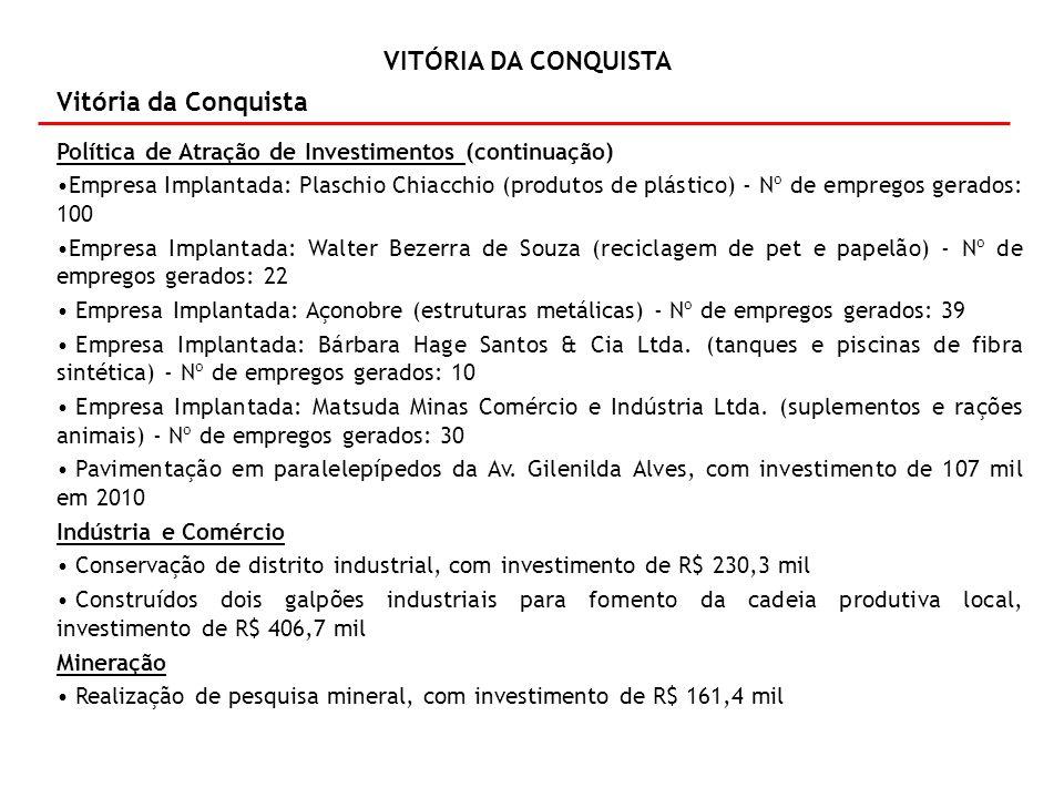 Vitória da Conquista Política de Atração de Investimentos (continuação)