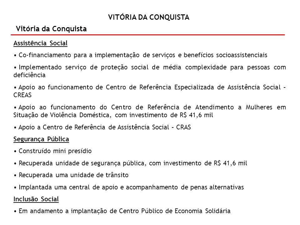 Vitória da Conquista Assistência Social