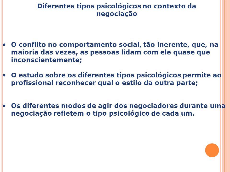 Diferentes tipos psicológicos no contexto da negociação
