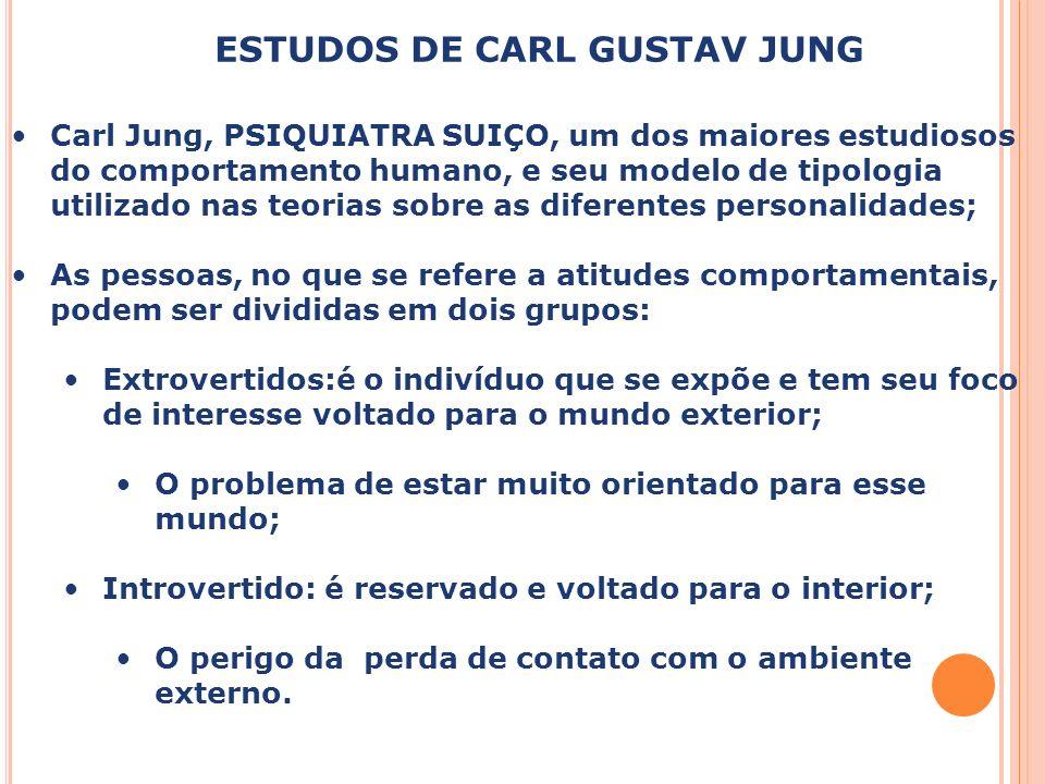 ESTUDOS DE CARL GUSTAV JUNG