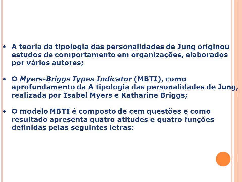 Capada Obra. A teoria da tipologia das personalidades de Jung originou estudos de comportamento em organizações, elaborados por vários autores;