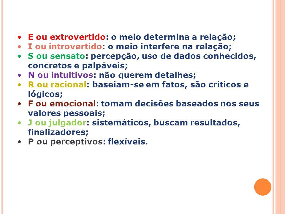 E ou extrovertido: o meio determina a relação;
