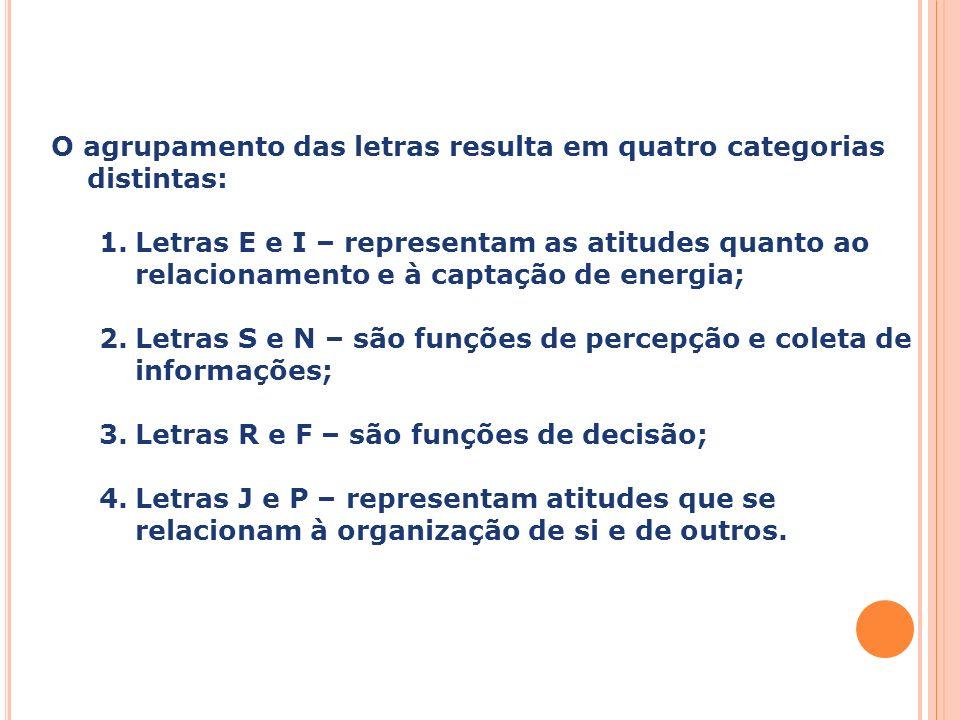 O agrupamento das letras resulta em quatro categorias distintas: