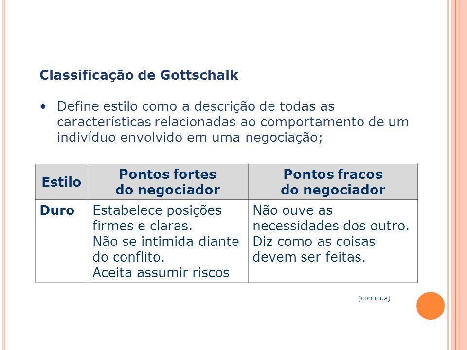 Classificação de Gottschalk