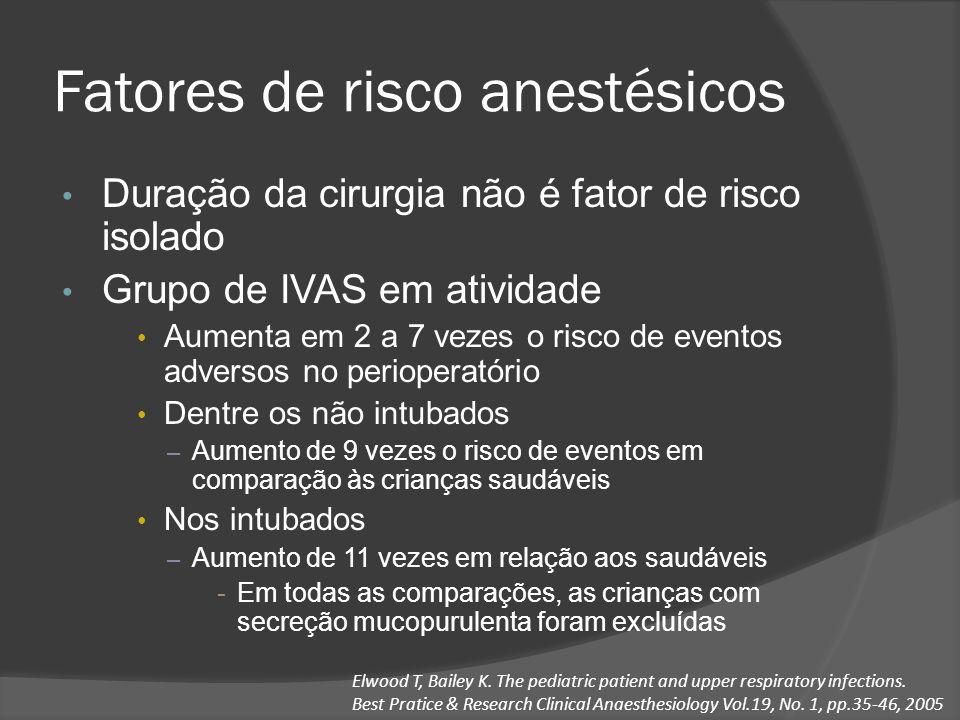 Fatores de risco anestésicos