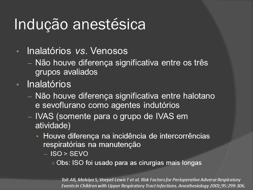 Indução anestésica Inalatórios vs. Venosos Inalatórios