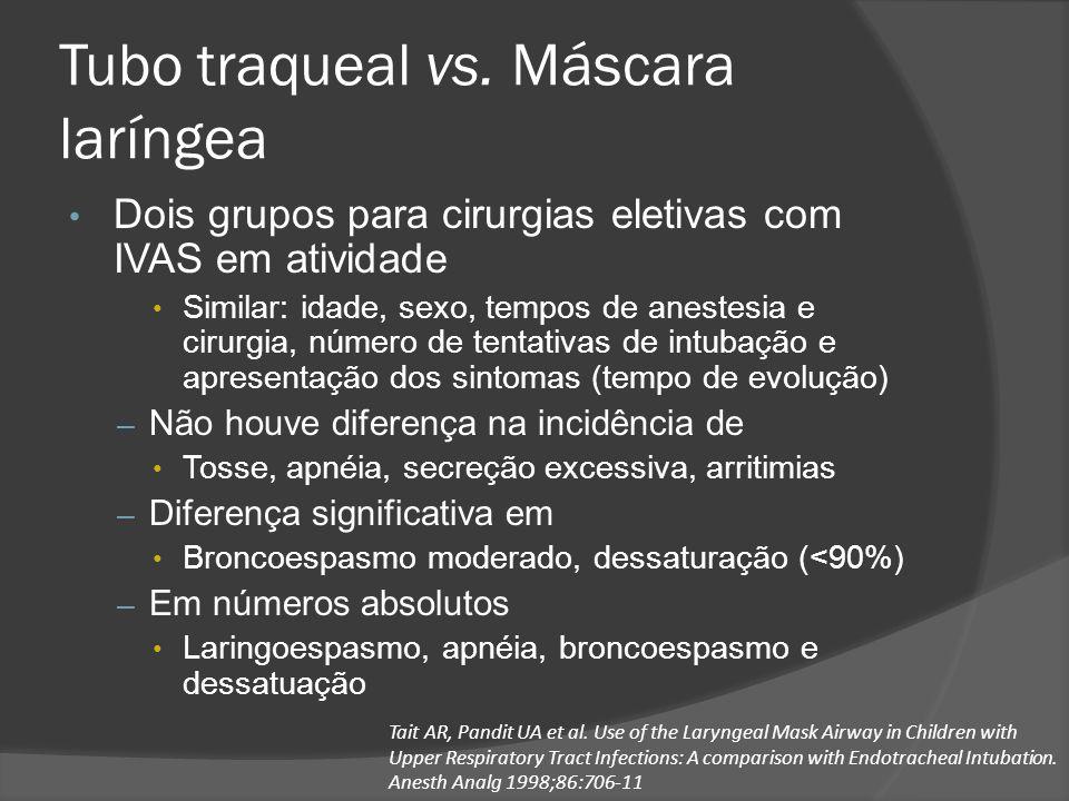 Tubo traqueal vs. Máscara laríngea