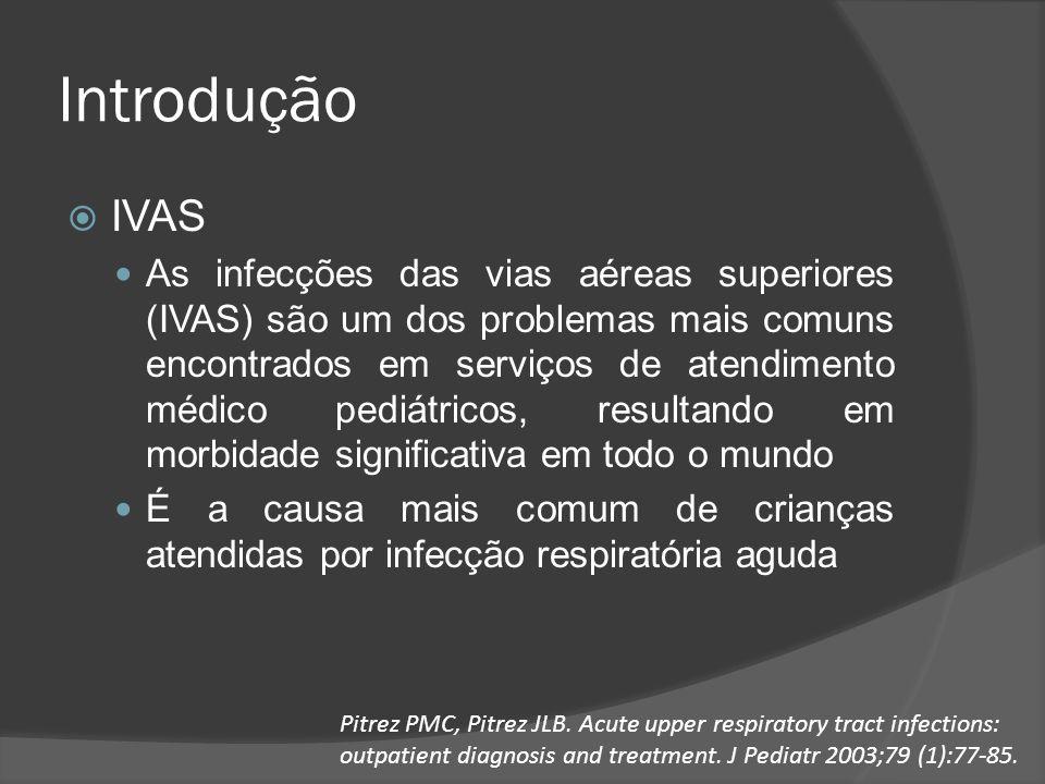Introdução IVAS.
